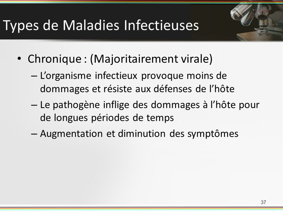 Types de Maladies Infectieuses