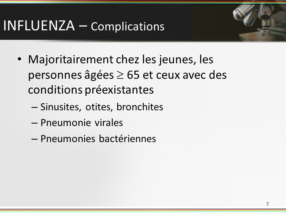 INFLUENZA – Complications