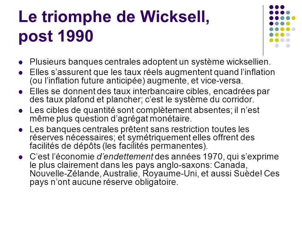 Le triomphe de Wicksell, post 1990