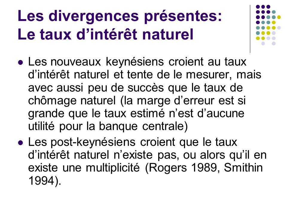 Les divergences présentes: Le taux d'intérêt naturel