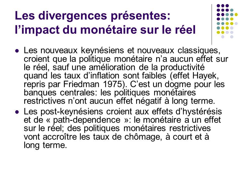 Les divergences présentes: l'impact du monétaire sur le réel