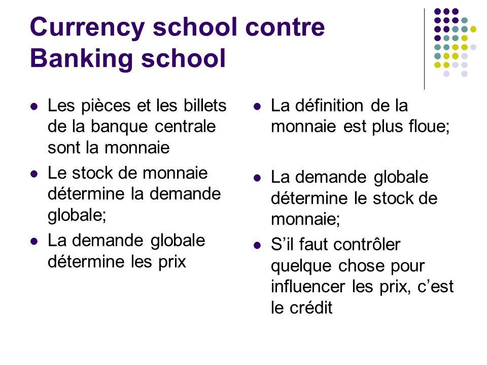 Currency school contre Banking school