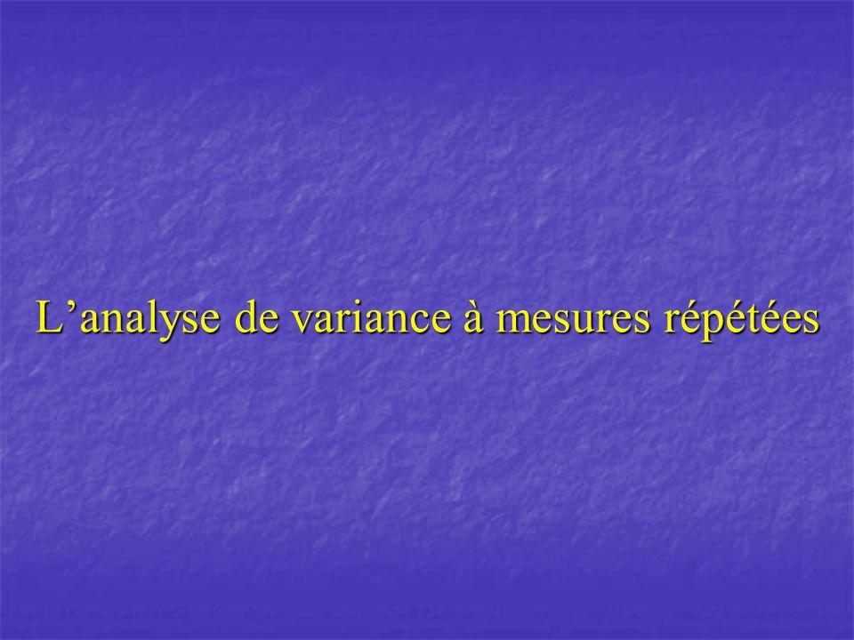 L'analyse de variance à mesures répétées