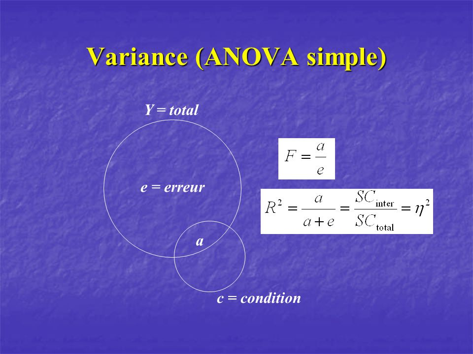 Variance (ANOVA simple)