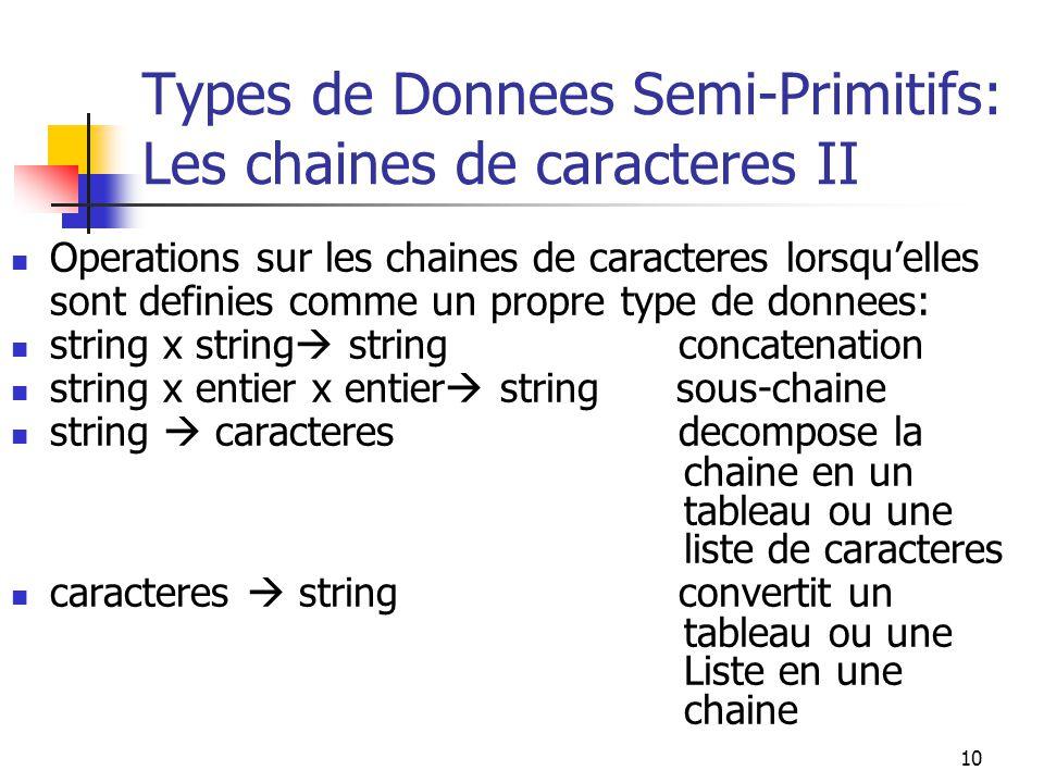 Types de Donnees Semi-Primitifs: Les chaines de caracteres II