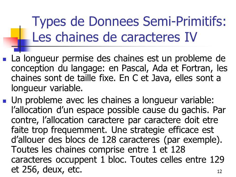 Types de Donnees Semi-Primitifs: Les chaines de caracteres IV