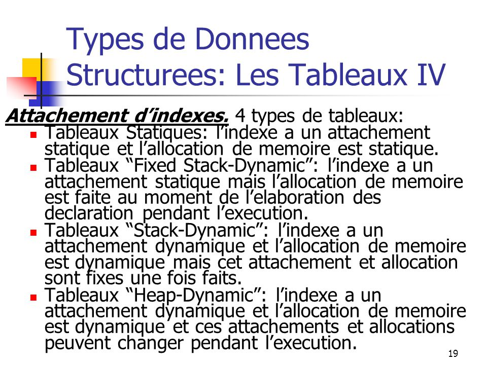 Types de Donnees Structurees: Les Tableaux IV