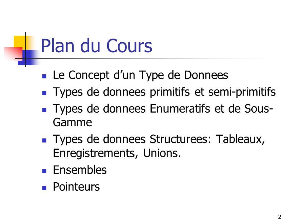 Plan du Cours Le Concept d'un Type de Donnees
