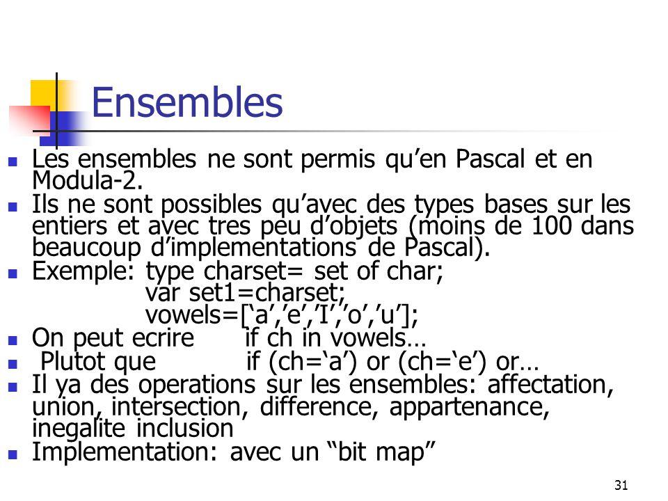 Ensembles Les ensembles ne sont permis qu'en Pascal et en Modula-2.