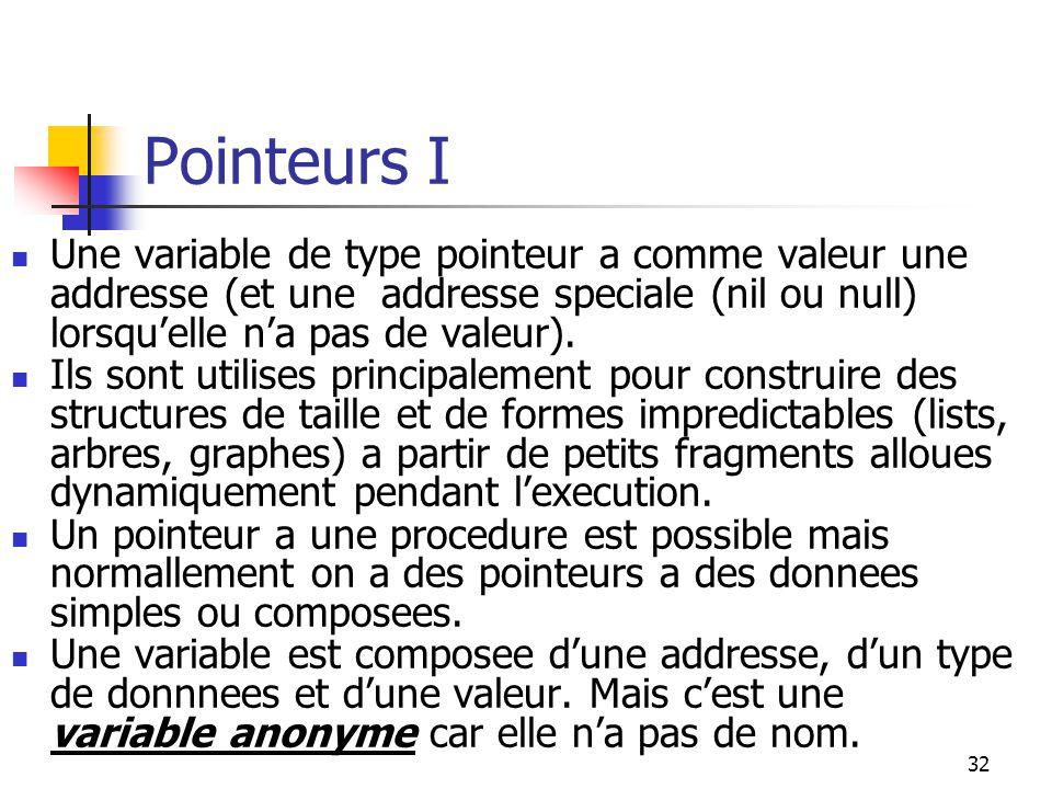 Pointeurs I Une variable de type pointeur a comme valeur une addresse (et une addresse speciale (nil ou null) lorsqu'elle n'a pas de valeur).
