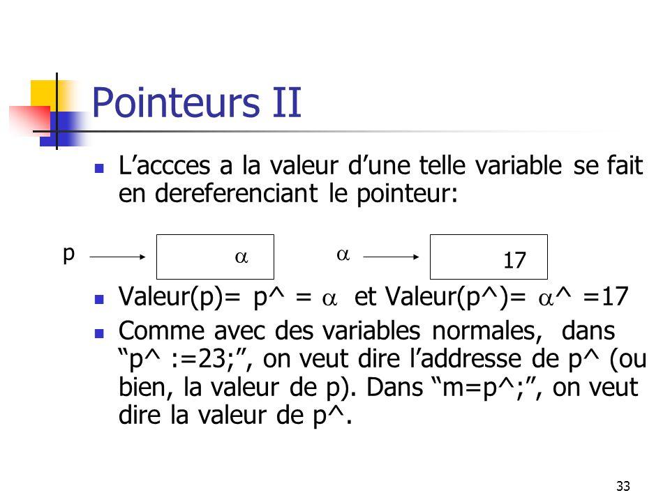 Pointeurs II L'accces a la valeur d'une telle variable se fait en dereferenciant le pointeur: Valeur(p)= p^ =  et Valeur(p^)= ^ =17.