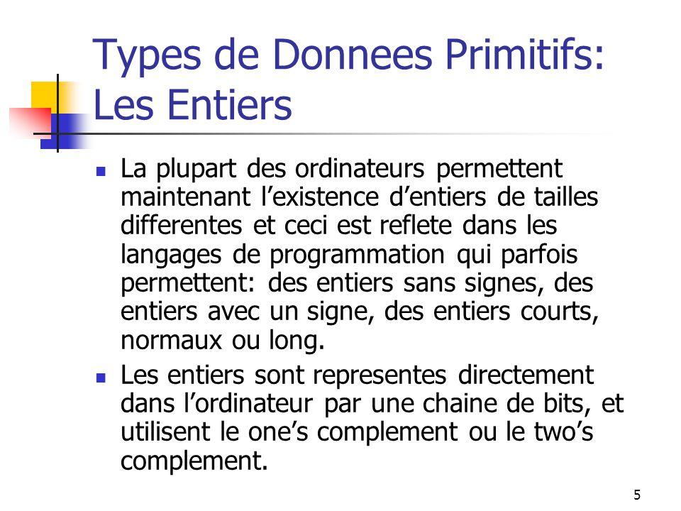 Types de Donnees Primitifs: Les Entiers