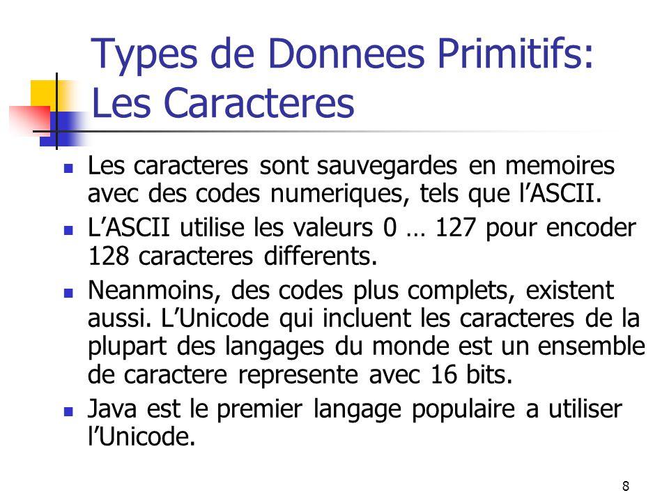 Types de Donnees Primitifs: Les Caracteres