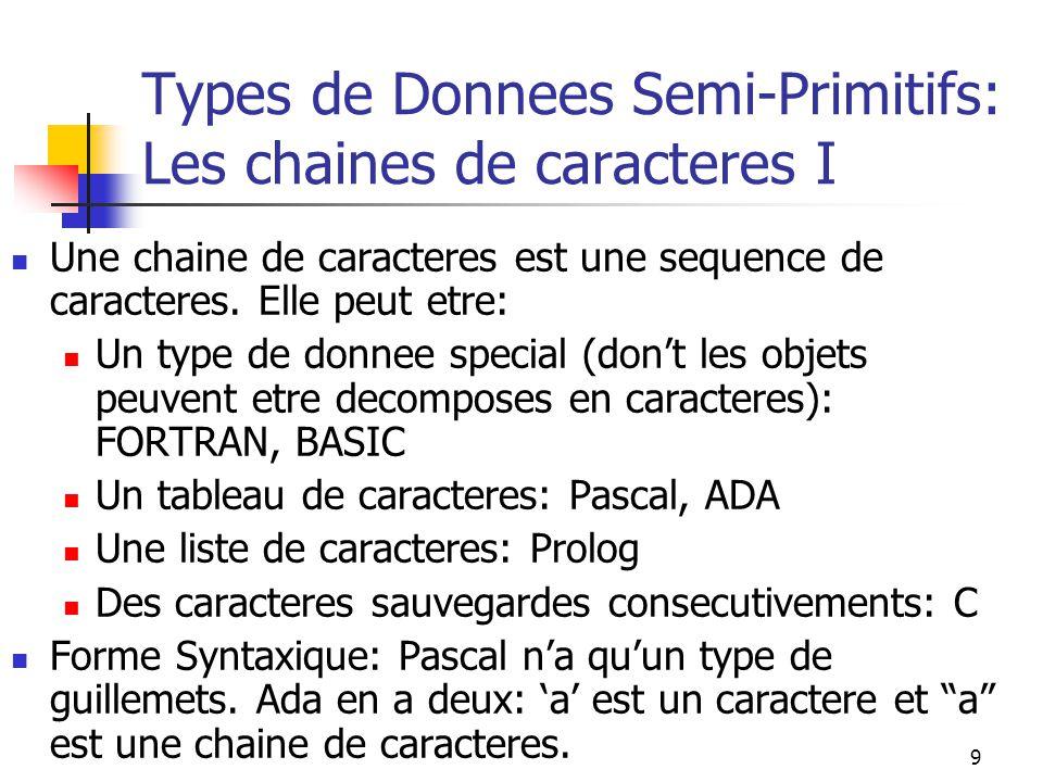 Types de Donnees Semi-Primitifs: Les chaines de caracteres I