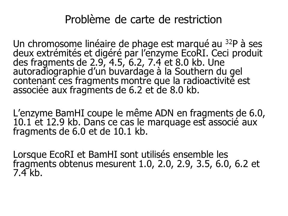 Problème de carte de restriction