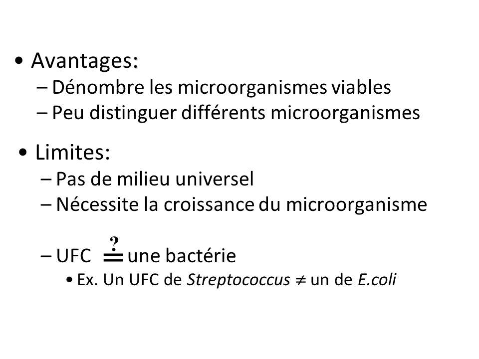 = Avantages: Limites: Dénombre les microorganismes viables