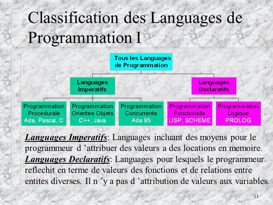 Classification des Languages de Programmation I