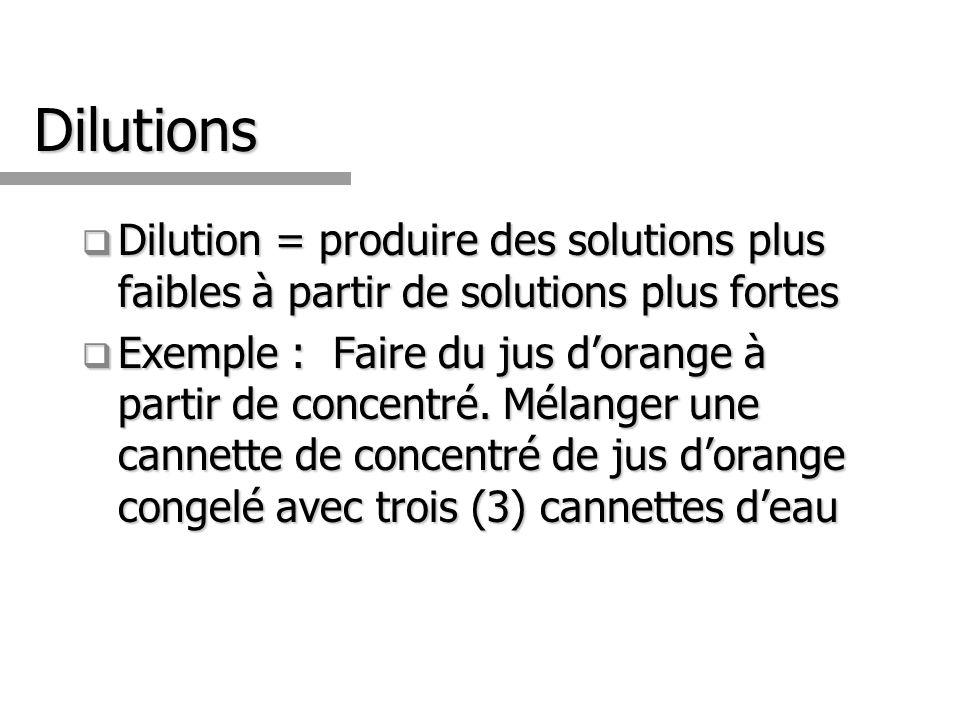 Dilutions Dilution = produire des solutions plus faibles à partir de solutions plus fortes.
