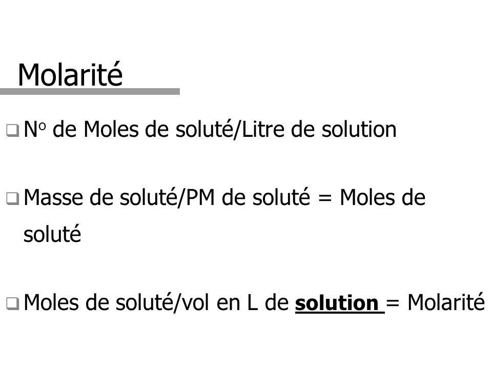Molarité No de Moles de soluté/Litre de solution
