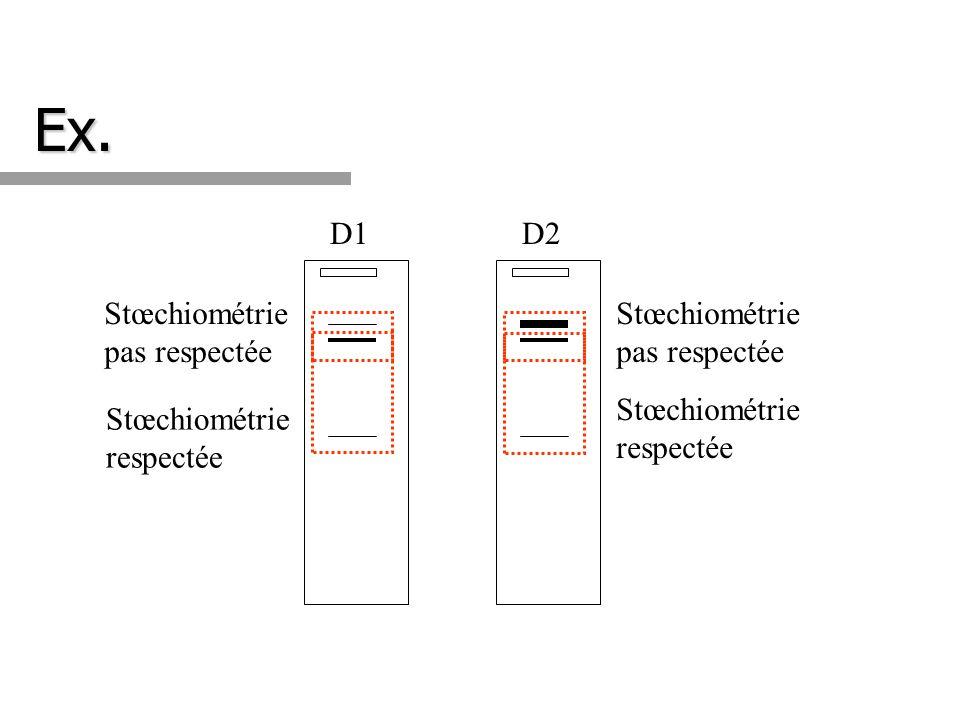 Ex. D1 D2 Stœchiométrie pas respectée Stœchiométrie pas respectée