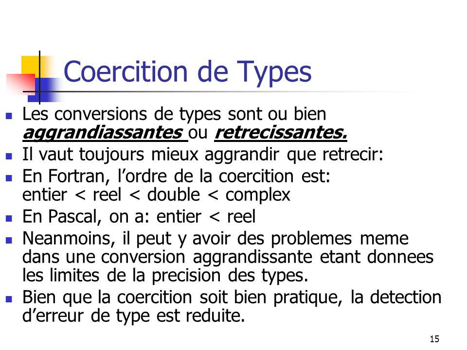 Coercition de Types Les conversions de types sont ou bien aggrandiassantes ou retrecissantes. Il vaut toujours mieux aggrandir que retrecir: