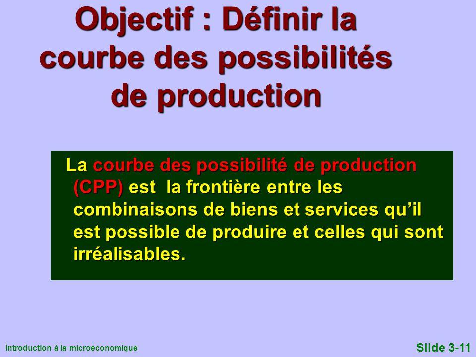 Objectif : Définir la courbe des possibilités de production