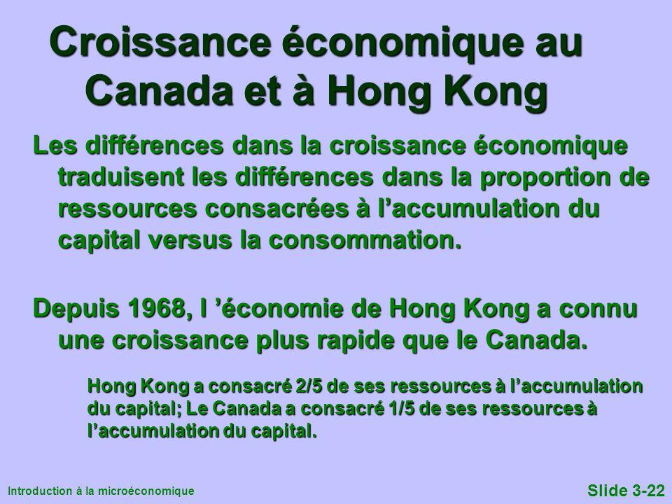 Croissance économique au Canada et à Hong Kong