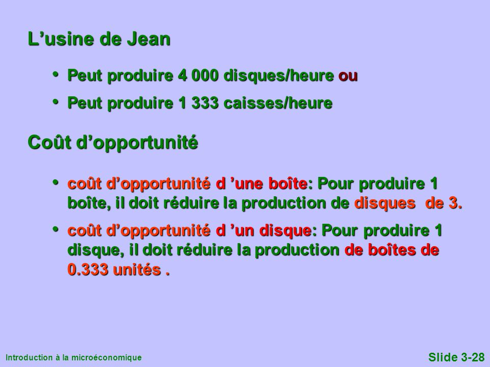 L'usine de Jean Coût d'opportunité