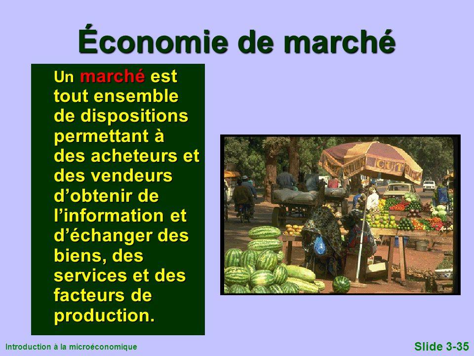 Économie de marché