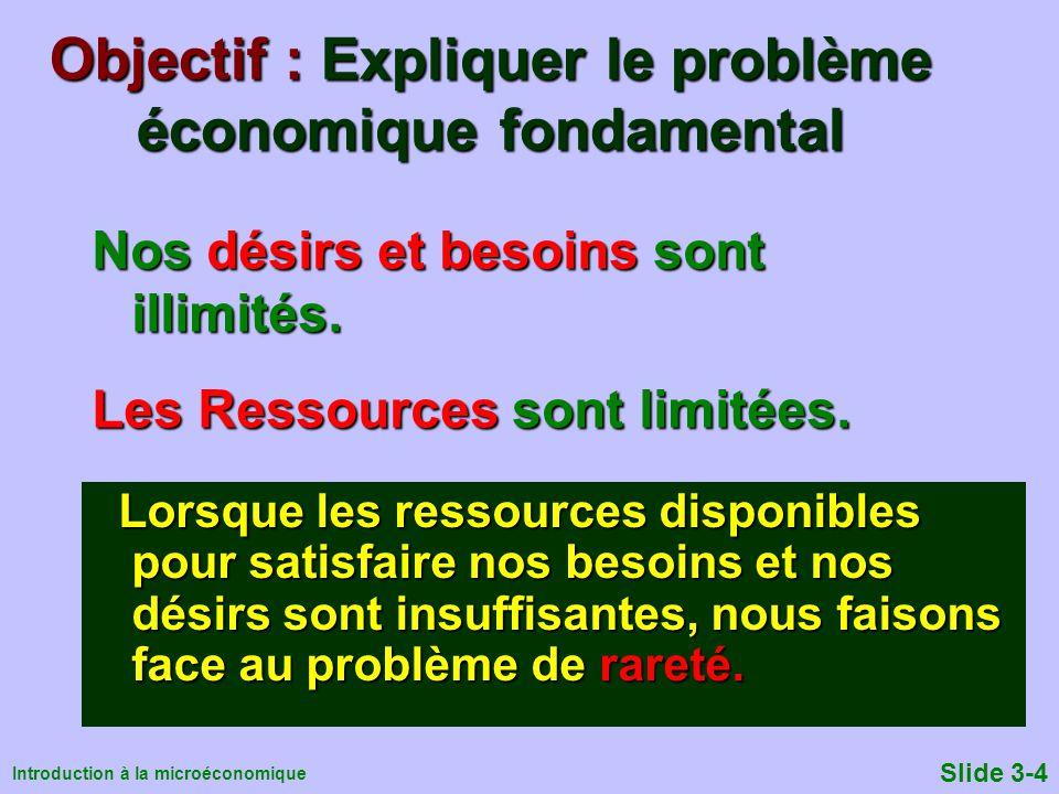 Objectif : Expliquer le problème économique fondamental