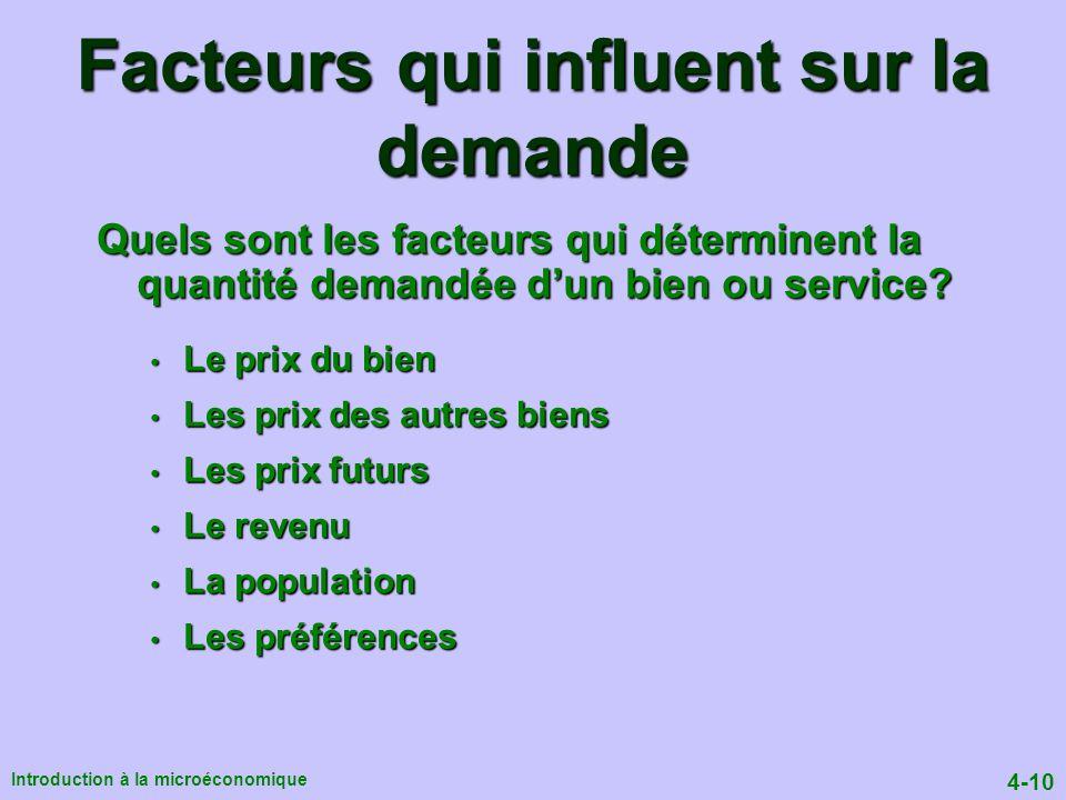 Facteurs qui influent sur la demande