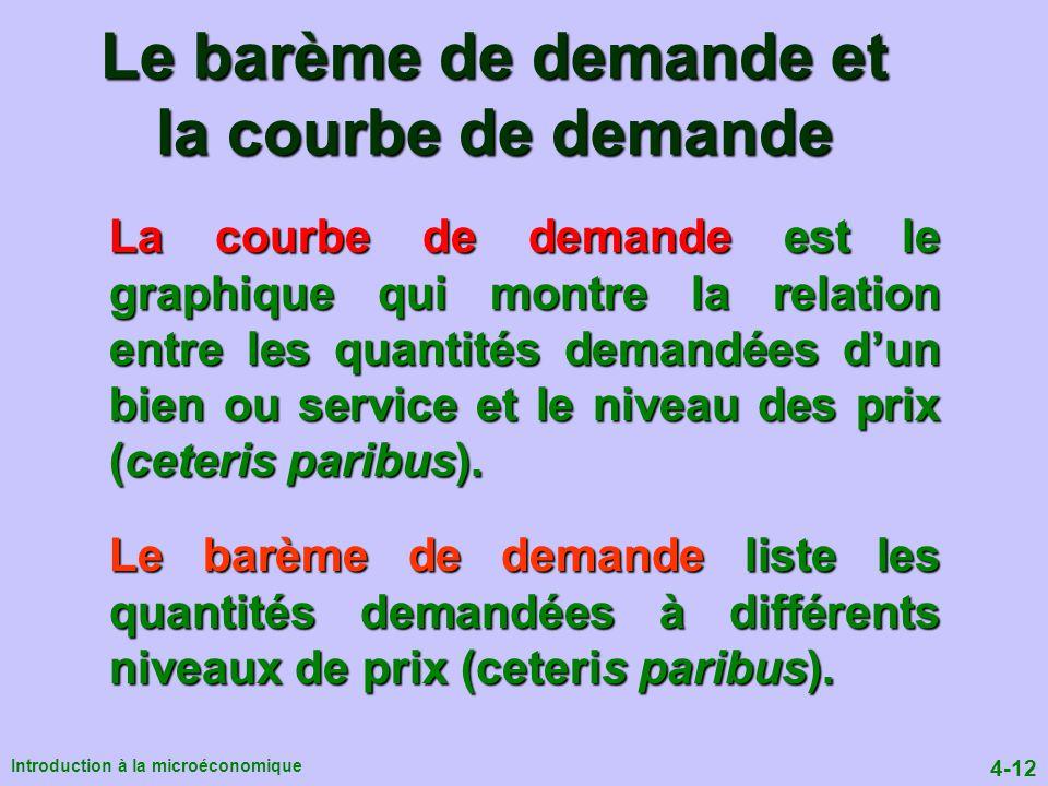 Le barème de demande et la courbe de demande
