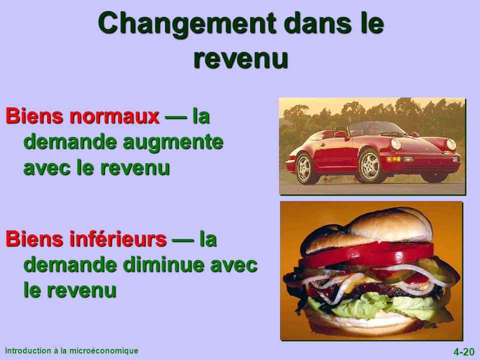 Changement dans le revenu