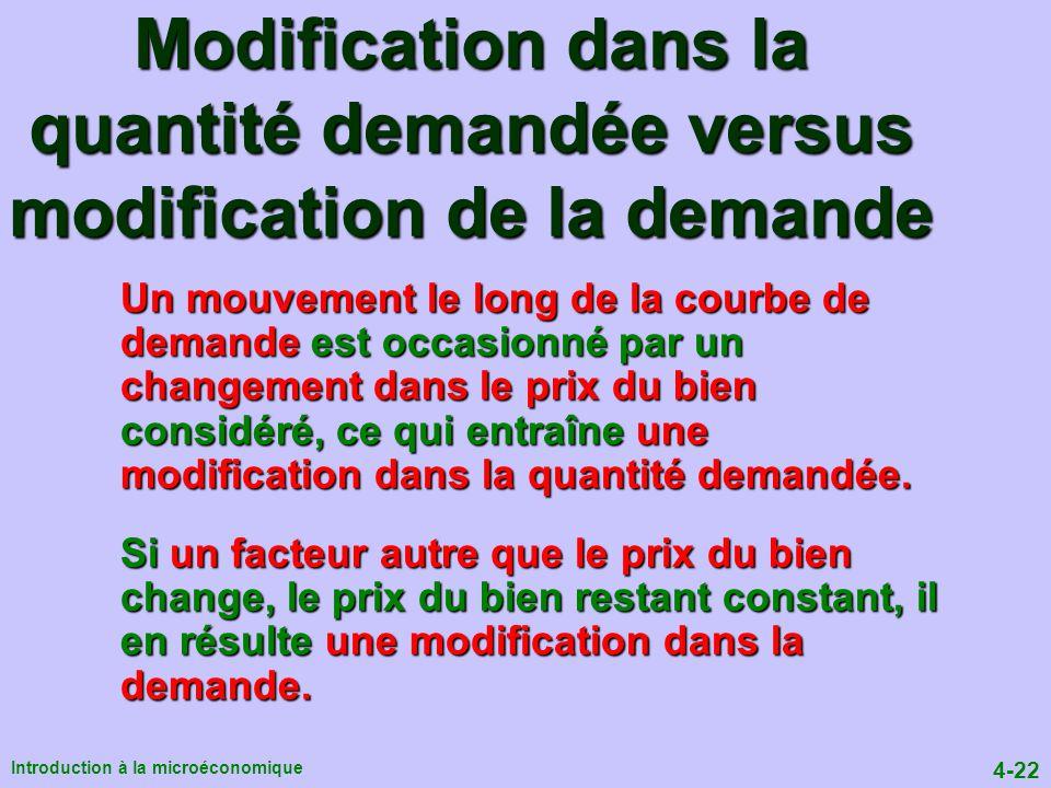 Modification dans la quantité demandée versus modification de la demande