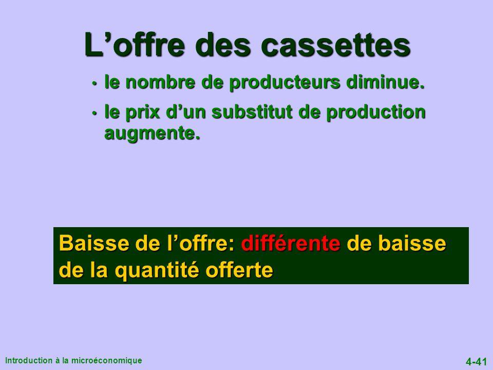 L'offre des cassettes le nombre de producteurs diminue. le prix d'un substitut de production augmente.