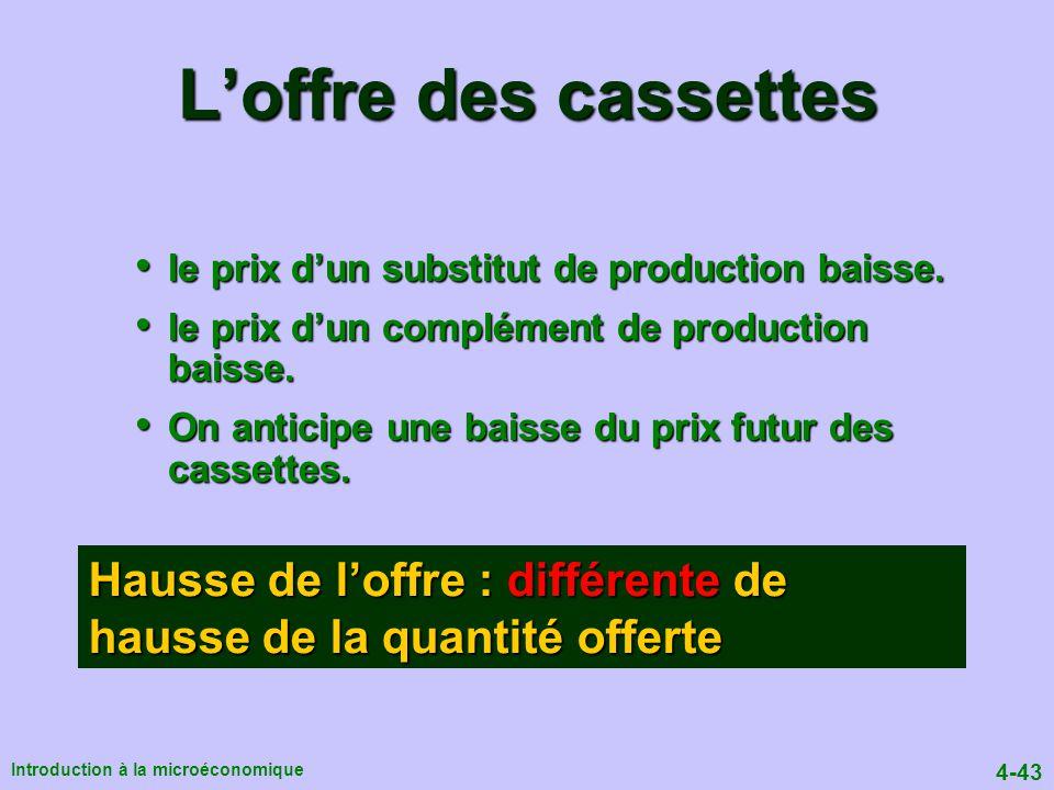 L'offre des cassettes le prix d'un substitut de production baisse. le prix d'un complément de production baisse.