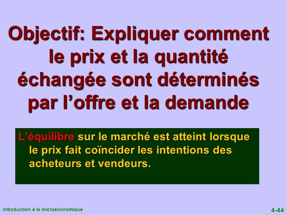 Objectif: Expliquer comment le prix et la quantité échangée sont déterminés par l'offre et la demande