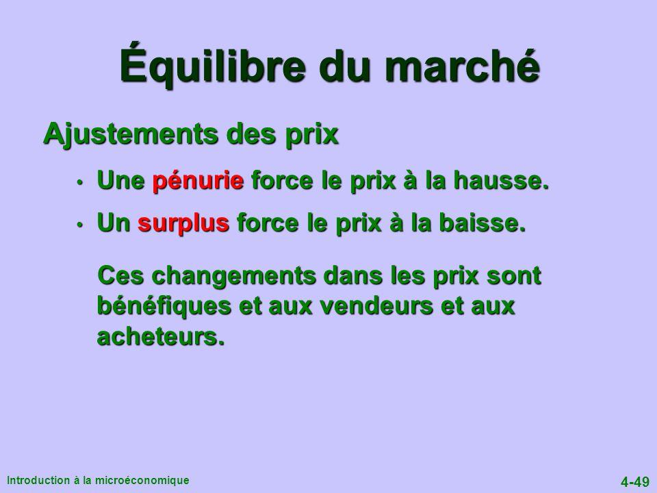 Équilibre du marché Ajustements des prix