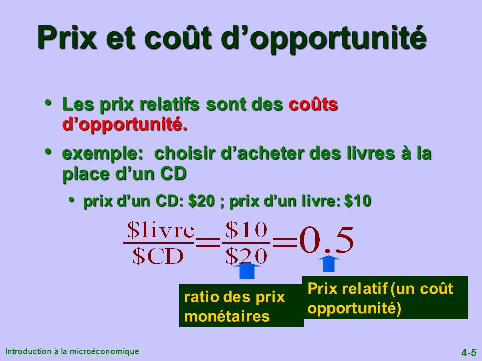 Prix et coût d'opportunité