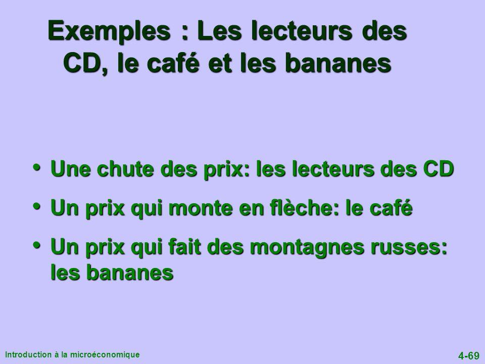 Exemples : Les lecteurs des CD, le café et les bananes