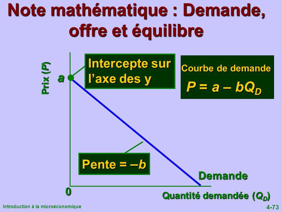 Note mathématique : Demande, offre et équilibre