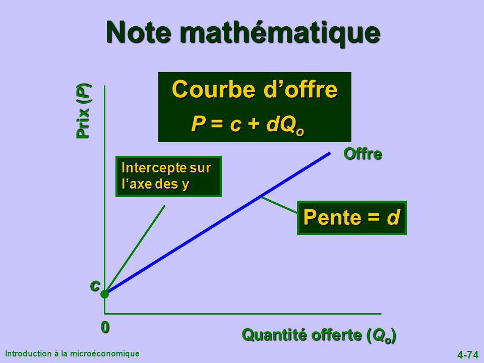 Note mathématique Courbe d'offre P = c + dQo Pente = d c Prix (P)