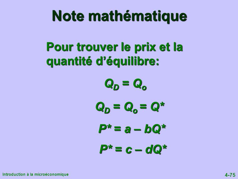 Note mathématique Pour trouver le prix et la quantité d'équilibre: