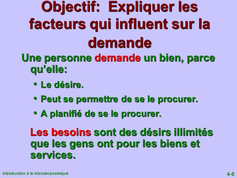 Objectif: Expliquer les facteurs qui influent sur la demande