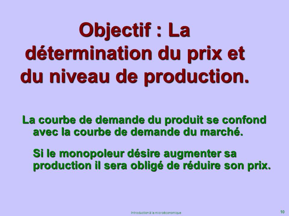 Objectif : La détermination du prix et du niveau de production.