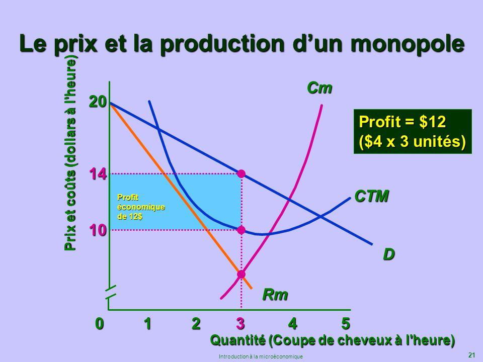 Le prix et la production d'un monopole