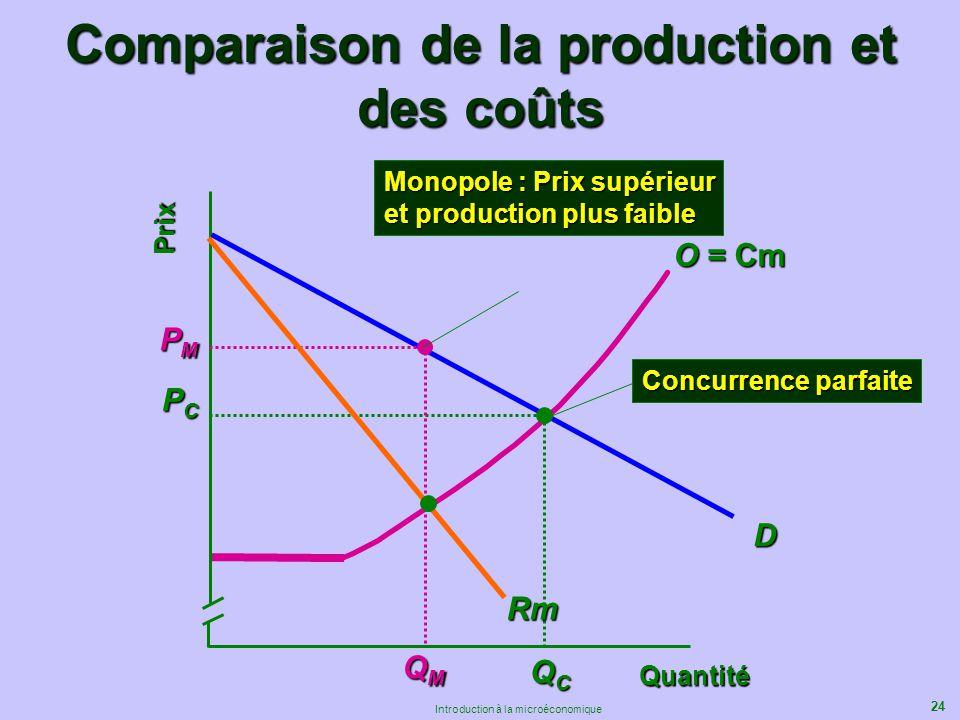 Comparaison de la production et des coûts