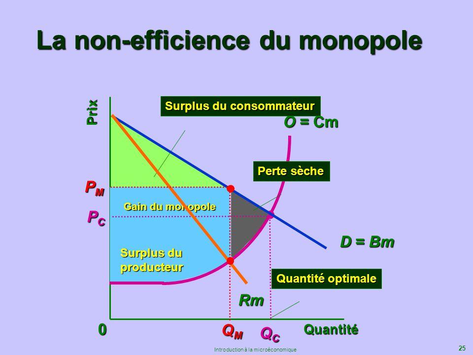 La non-efficience du monopole