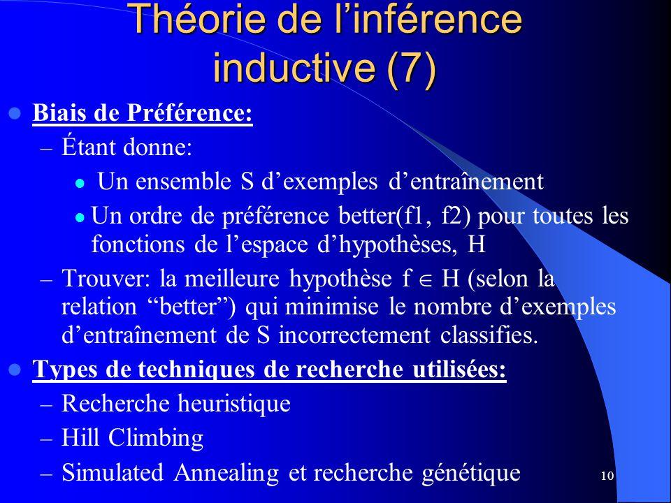 Théorie de l'inférence inductive (7)