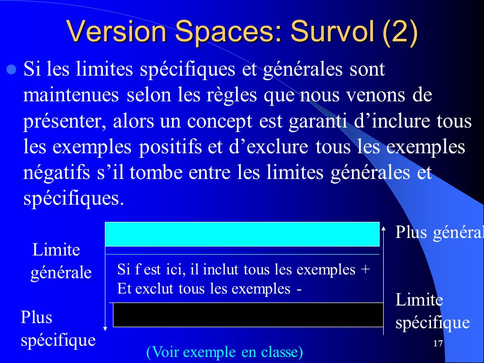 Version Spaces: Survol (2)